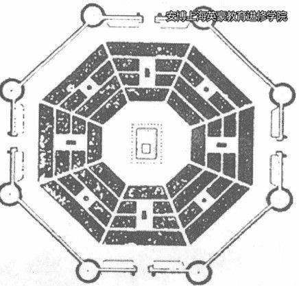 古罗马时期城市设计和理想城市方案图片