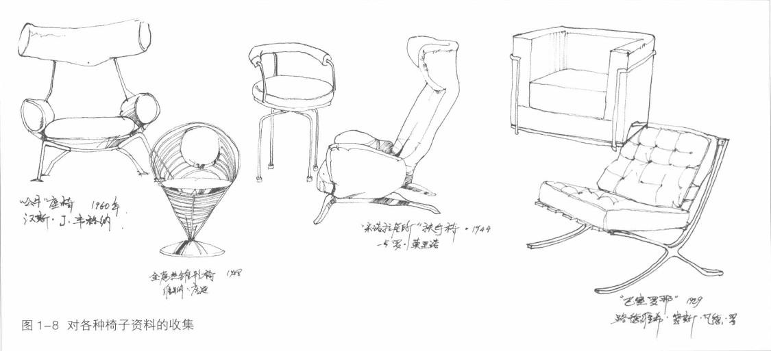 [转载]室内设计手绘培训中必须掌握的技巧武清铁科院设计图图片