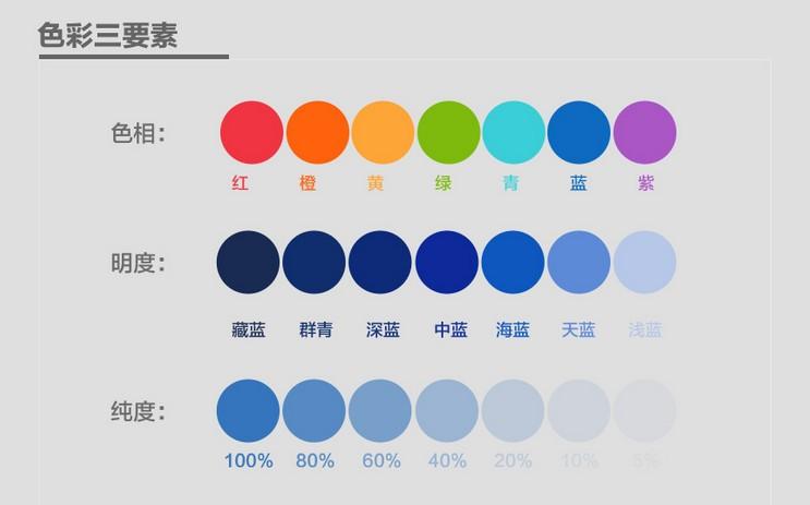 上海非凡进修学院--网页设计万能配色技巧