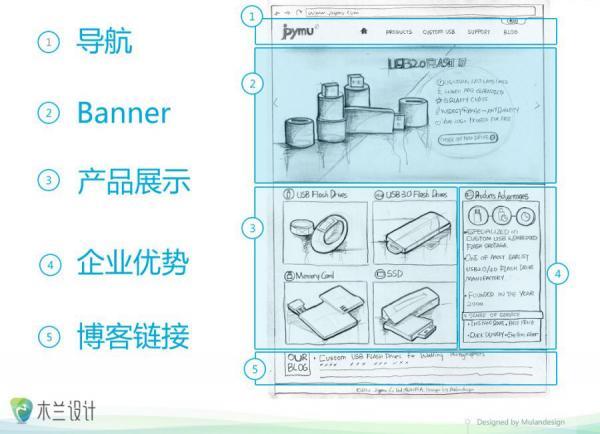 上海网页培训,如何将metro风格运用到网站设计中
