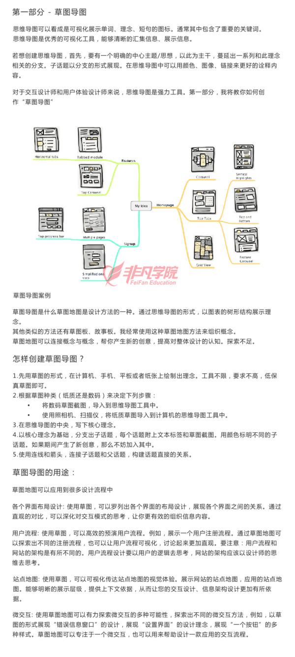 平面ui资讯>上海ui交互设计培训—思维导图在交互设计中的三种用途