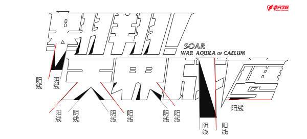 平面ui资讯>上海平面广告设计培训—字体进阶篇!