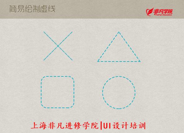 上海非凡注意学院--上海平面广告设计培训-园林设计需要进修什么软件图片
