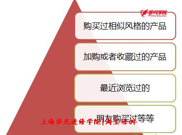 上海天猫美工培训—最全的淘宝千人千面及个性化打标技巧