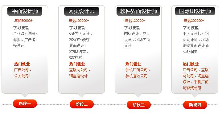 上海平面设计培训班