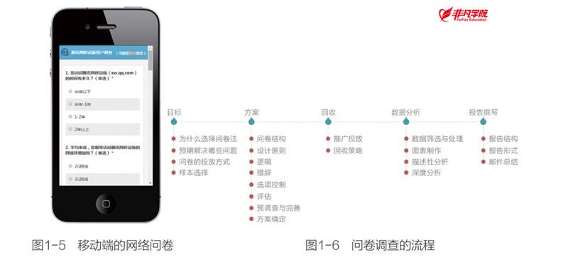 平面ui资讯>上海创意广告设计培训—超强干货!