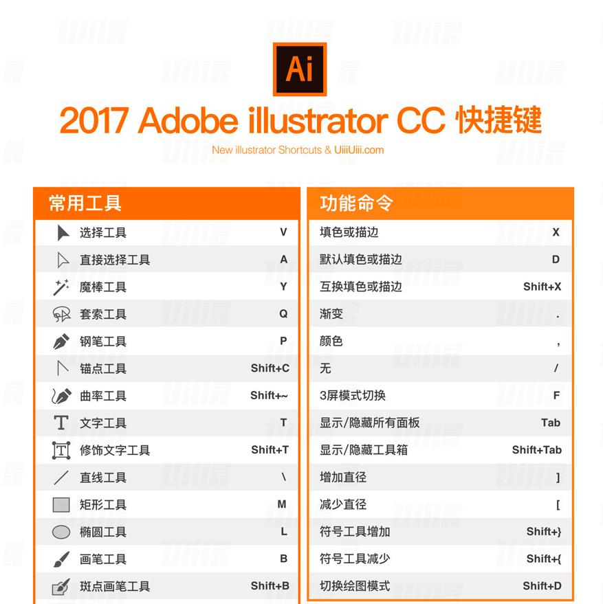 平面UI/E培训房租--上海平面设计师培训-软件平面设计资讯图片
