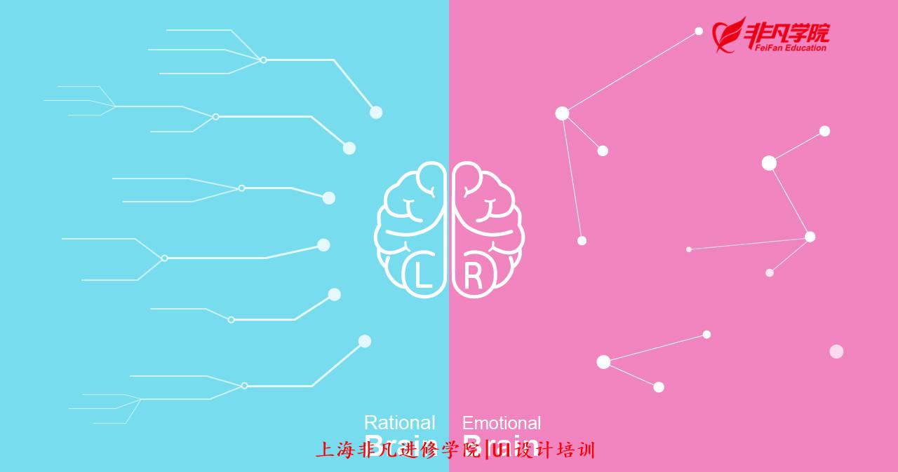 """(上海UI交互设计培训)我们思考方案面临""""脑衰竭""""的时候,往往喜欢会用两种方式来寻找突破口:第一种是借助工具或方法进行系统性的思维梳理和拓展,比如Storyboard、Design Thinking、SWOT分析等等。但有时经过理性的分析思考,并不容易产生""""惊艳""""的方案,尤其是作为一名交互设计师,合理的逻辑思维优势虽然明显,但往往又是一种束缚。第二种是借助集体的智慧——头脑风暴,在脑暴的过程中有的人想到的是些功能,有的人想到些相关技术"""