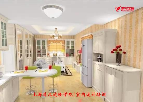 室内景观资讯>上海室内手绘效果图培训—餐厅和厨房之间的隔断还可以