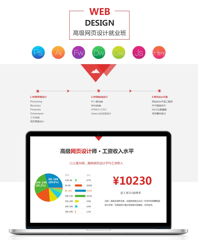上海网页设计培训