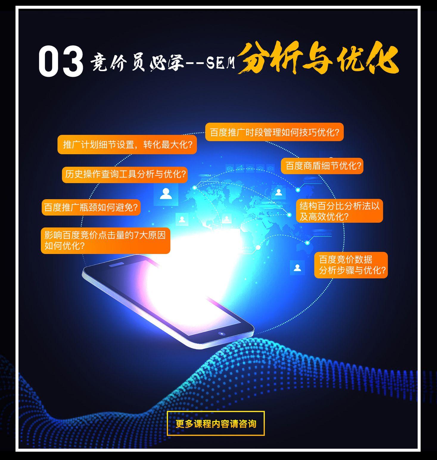 上海SEM优化培训