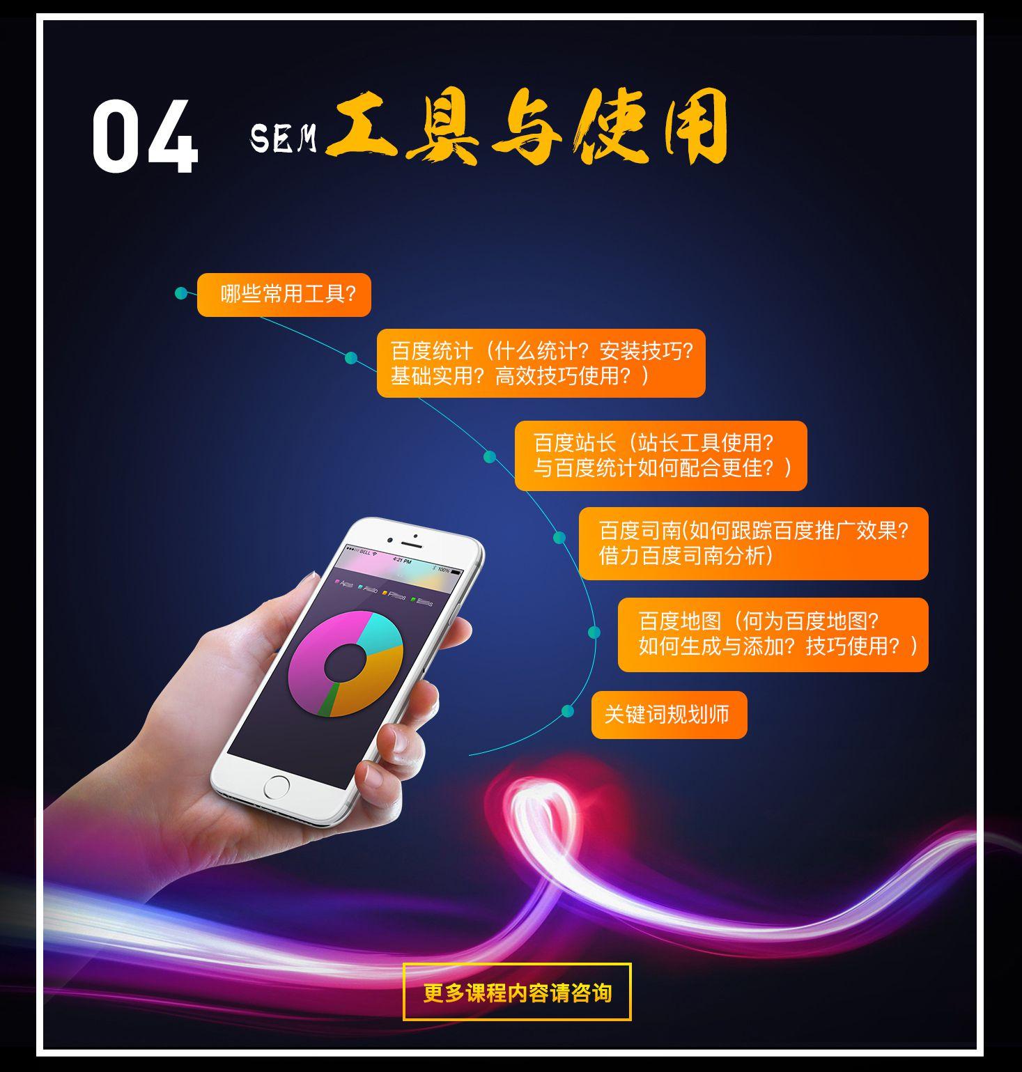 上海SEM推广培训