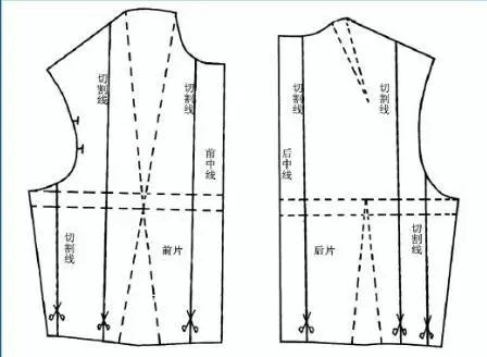 上海服装设计师培训_服装纸样的放码原理