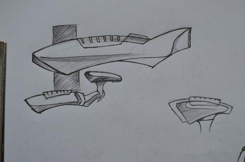 简单的物体手绘来进行临摹,不过临摹的时候要有耐心,注意比例和透视.