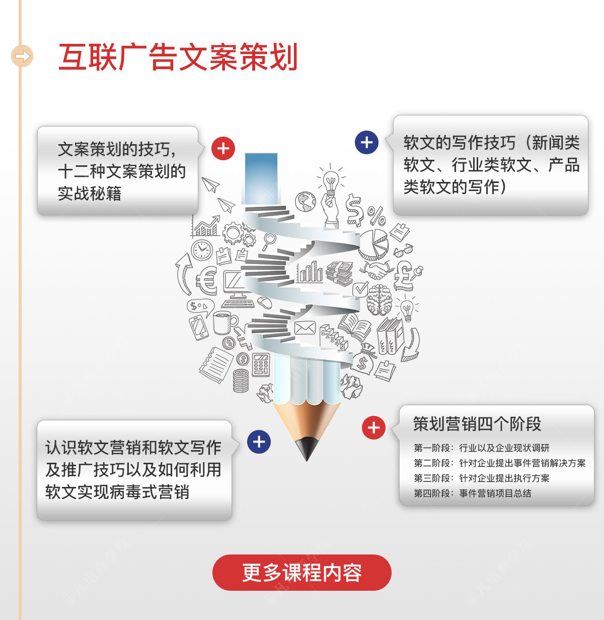 上海网络营销培训实战班