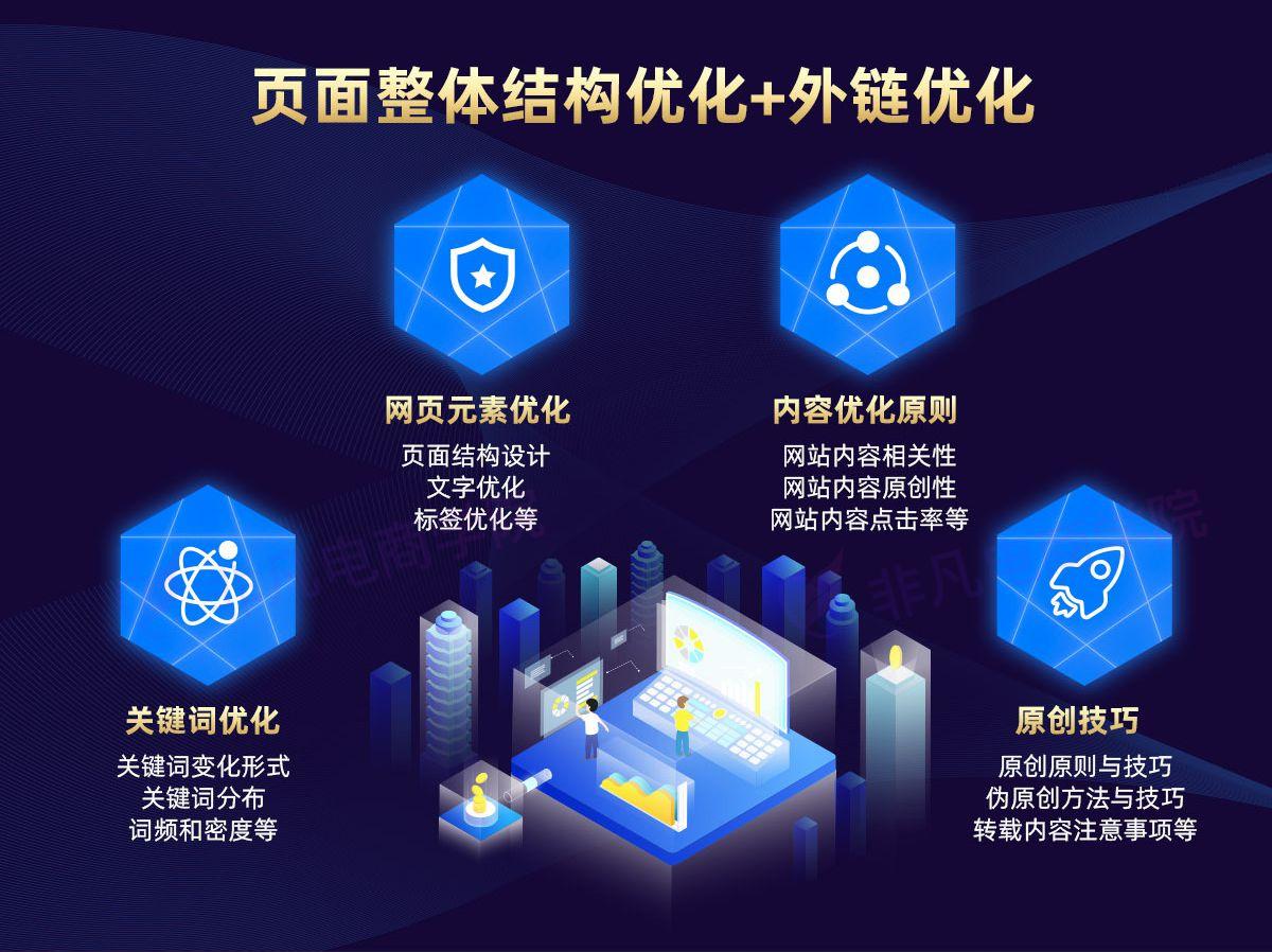 上海SEO优化培训
