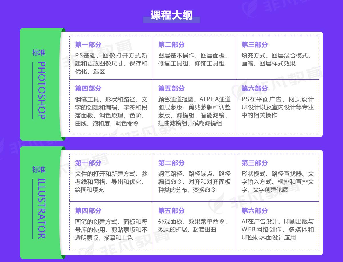 上海平面设计培训
