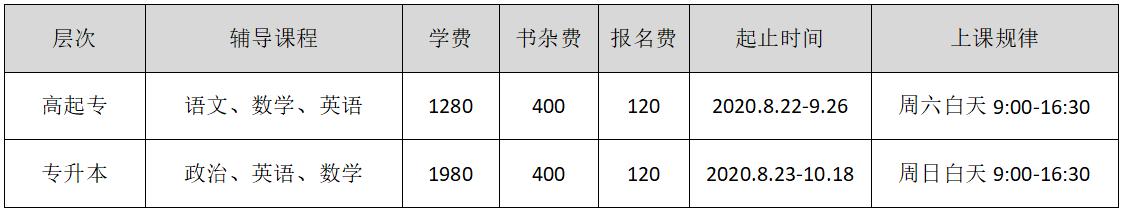 上海成人高考辅导班