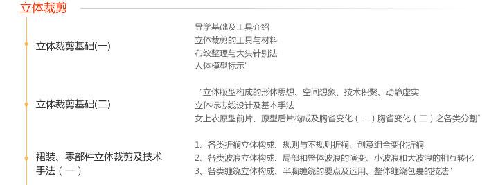 上海服装设计立体裁剪培训班