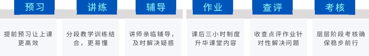 上海VR影视培训